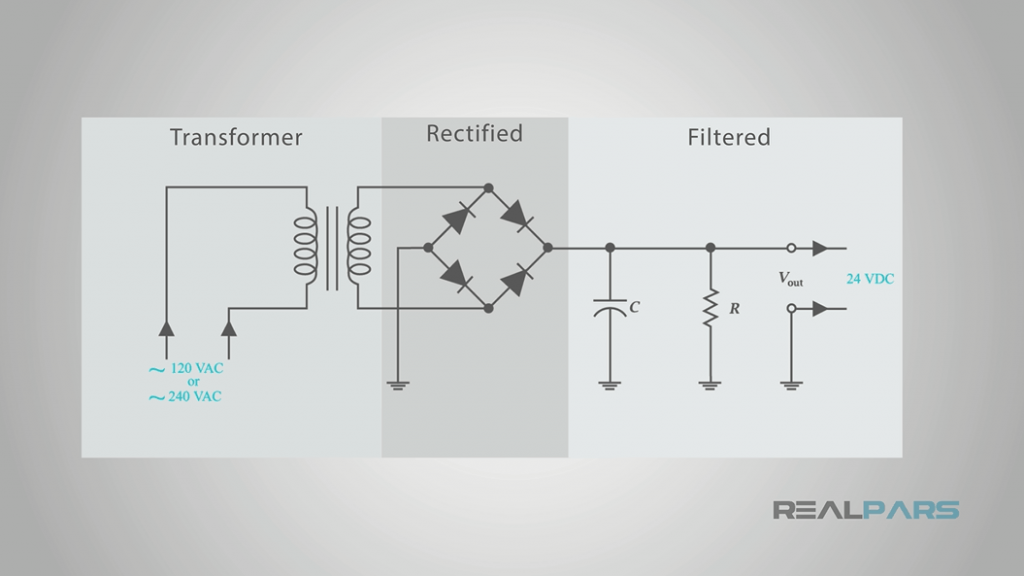 PLC power supply