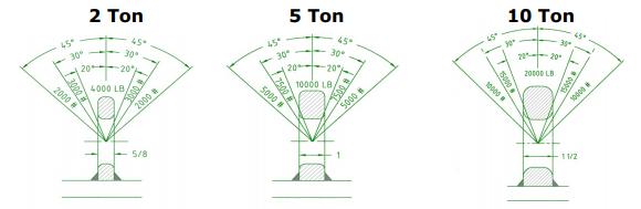 lifting lug schematic