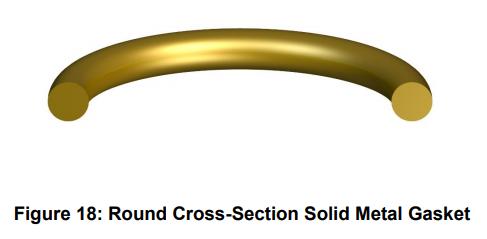 cross-section solid metal flange gasket