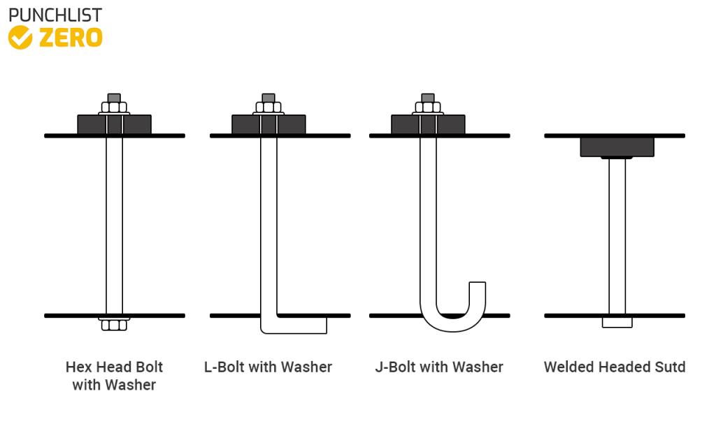 various types of anchor bolts