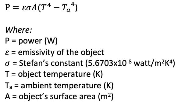 Stefan-Boltzman equation power