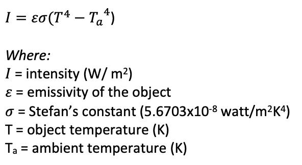 Stefan-Boltzmann equation intensity