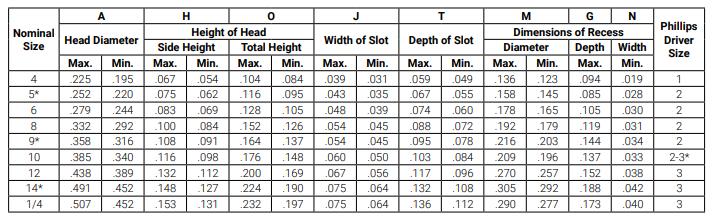 Oval Head Size Chart
