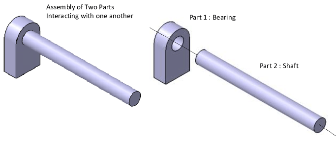 Clearance fit example - Shaft and Bearing